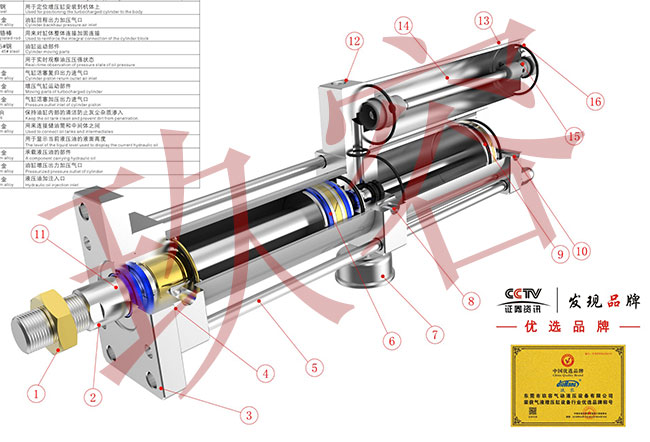 气液增压缸内部结构剖析图